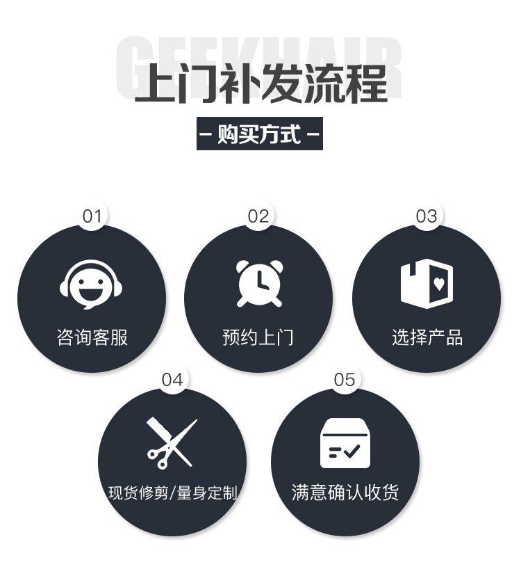 宜昌上门定制补发流程